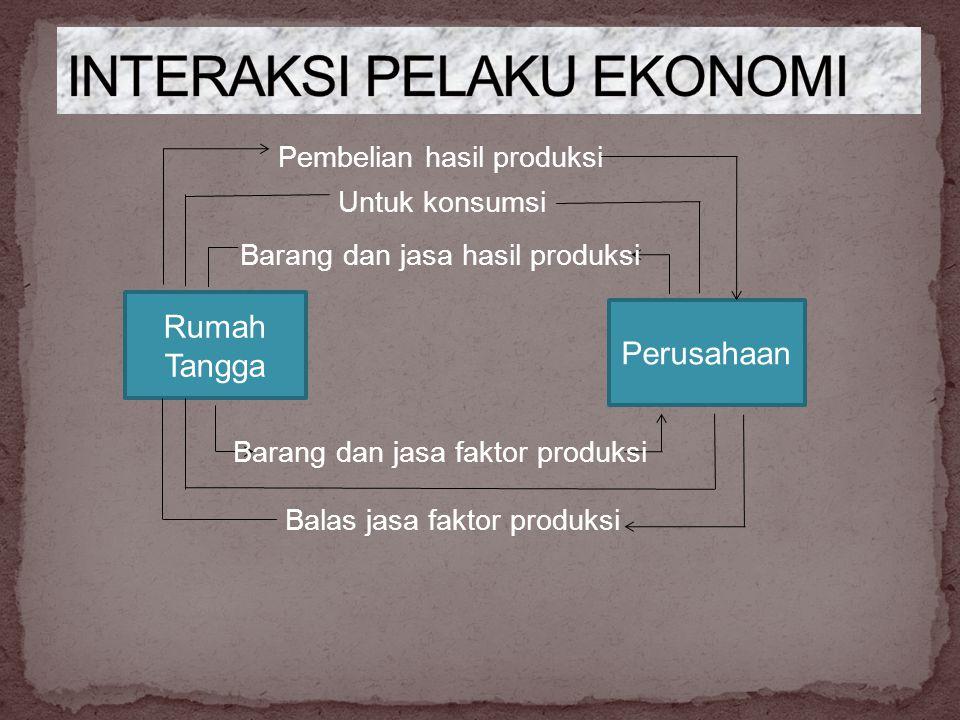Rumah Tangga Perusahaan Pembelian hasil produksi Untuk konsumsi Barang dan jasa hasil produksi Barang dan jasa faktor produksi Balas jasa faktor produksi