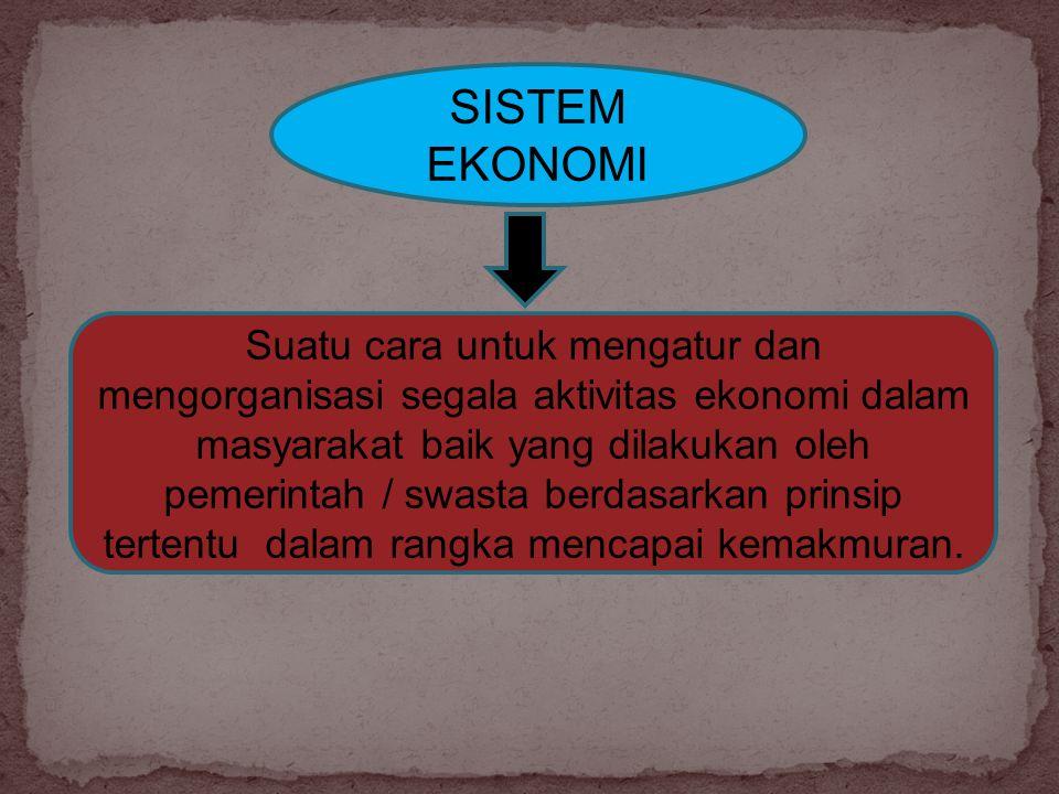 SISTEM EKONOMI Suatu cara untuk mengatur dan mengorganisasi segala aktivitas ekonomi dalam masyarakat baik yang dilakukan oleh pemerintah / swasta ber