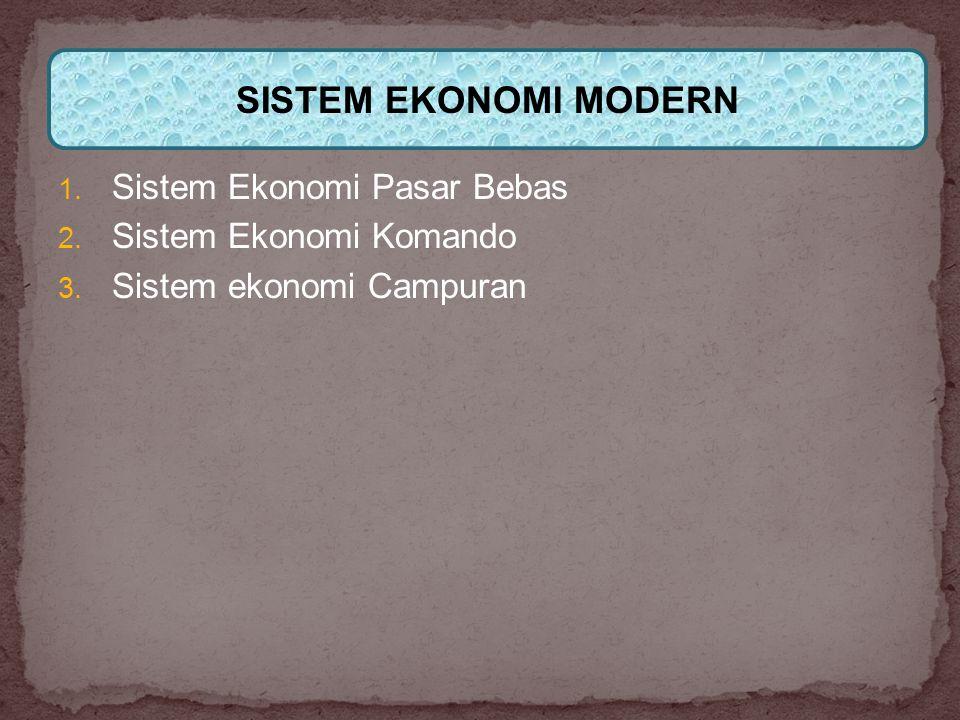 1. Sistem Ekonomi Pasar Bebas 2. Sistem Ekonomi Komando 3. Sistem ekonomi Campuran SISTEM EKONOMI MODERN
