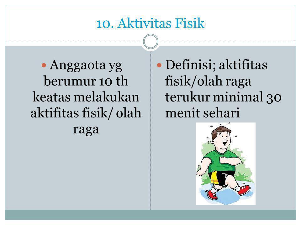 10. Aktivitas Fisik  Anggaota yg berumur 10 th keatas melakukan aktifitas fisik/ olah raga  Definisi; aktifitas fisik/olah raga terukur minimal 30 m