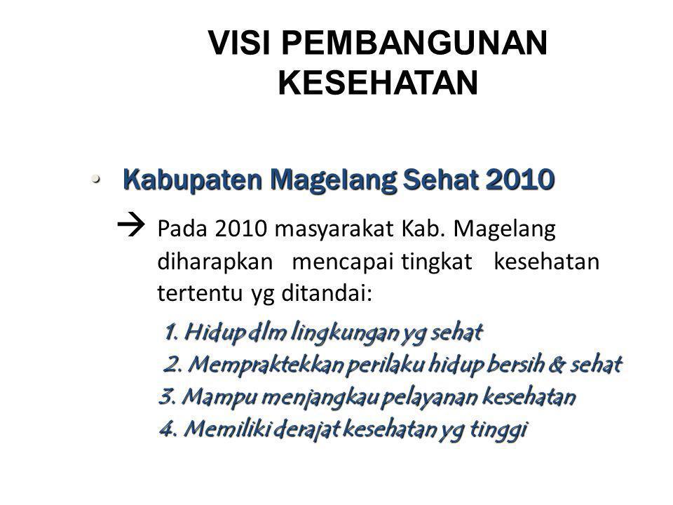VISI PEMBANGUNAN KESEHATAN • Kabupaten Magelang Sehat 2010  Pada 2010 masyarakat Kab. Magelang diharapkan mencapai tingkat kesehatan tertentu yg dita