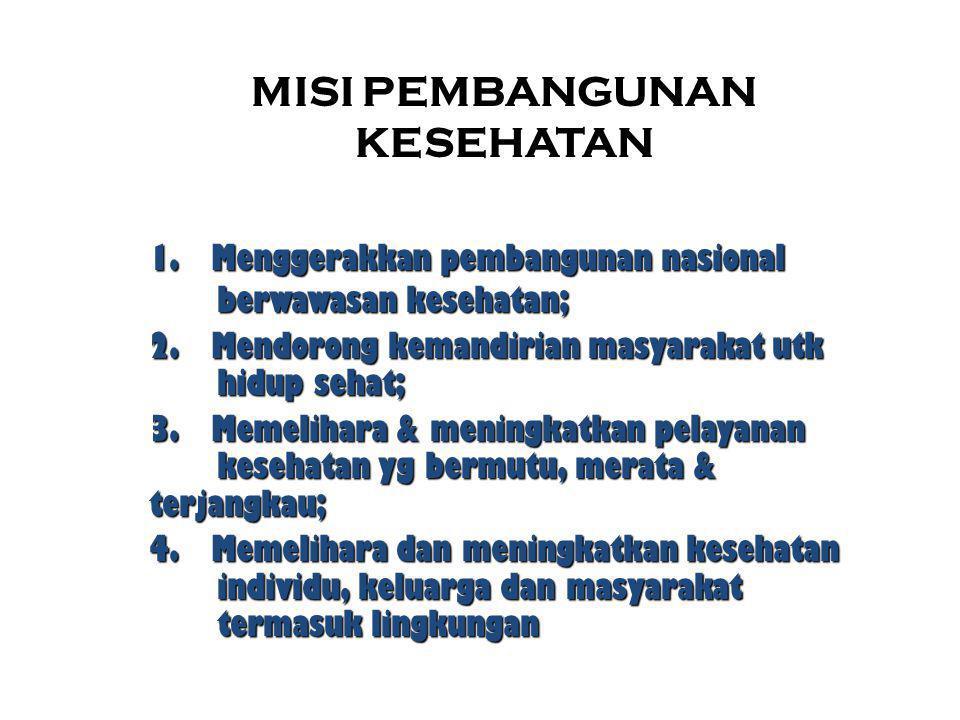 MISI PEMBANGUNAN KESEHATAN 1. Menggerakkan pembangunan nasional berwawasan kesehatan; 2. Mendorong kemandirian masyarakat utk hidup sehat; 3. Memeliha