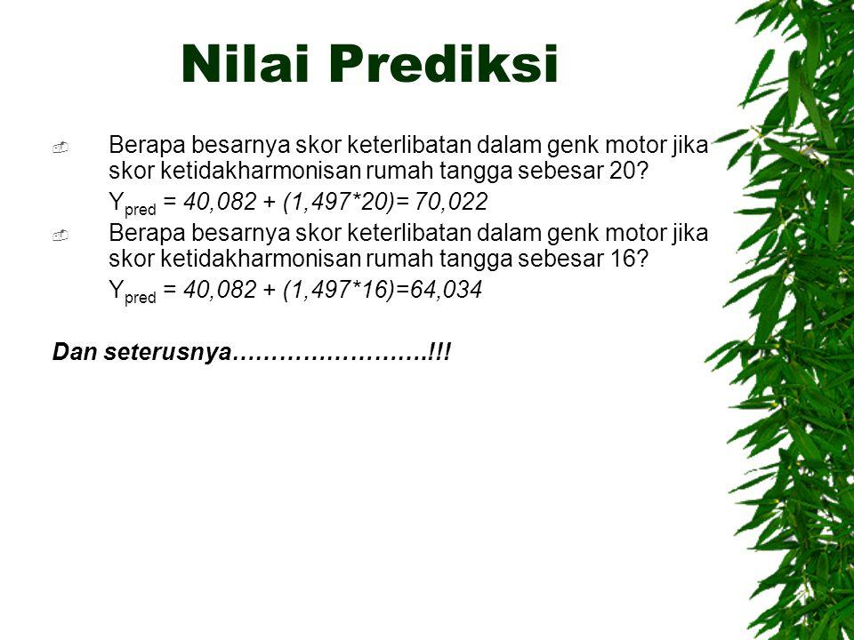 Nilai Prediksi  Berapa besarnya skor keterlibatan dalam genk motor jika skor ketidakharmonisan rumah tangga sebesar 20? Y pred = 40,082 + (1,497*20)=