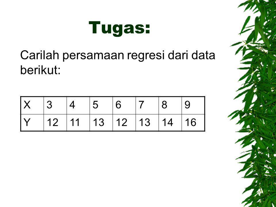 Tugas: Carilah persamaan regresi dari data berikut: X3456789 Y12111312131416
