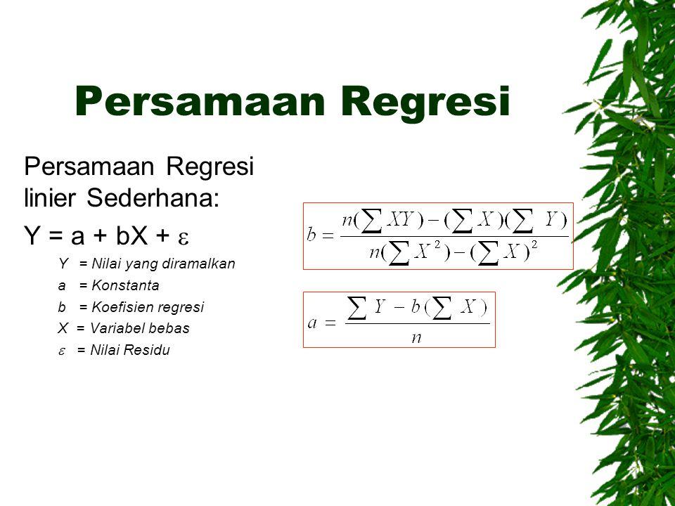 Persamaan Regresi Persamaan Regresi linier Sederhana: Y = a + bX +  Y= Nilai yang diramalkan a= Konstanta b = Koefisien regresi X = Variabel bebas 