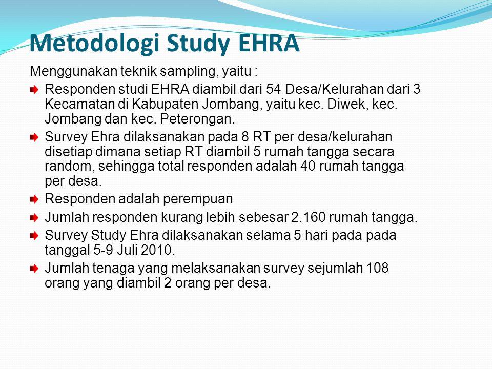 Metodologi Study EHRA Menggunakan teknik sampling, yaitu : Responden studi EHRA diambil dari 54 Desa/Kelurahan dari 3 Kecamatan di Kabupaten Jombang,