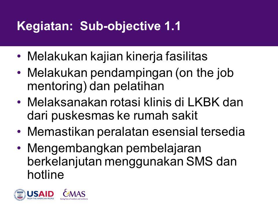 •Melakukan kajian kinerja fasilitas •Melakukan pendampingan (on the job mentoring) dan pelatihan •Melaksanakan rotasi klinis di LKBK dan dari puskesma