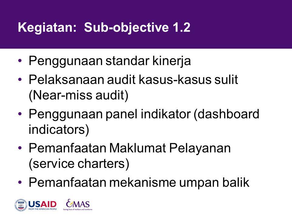 Kegiatan: Sub-objective 1.2 •Penggunaan standar kinerja •Pelaksanaan audit kasus-kasus sulit (Near-miss audit) •Penggunaan panel indikator (dashboard
