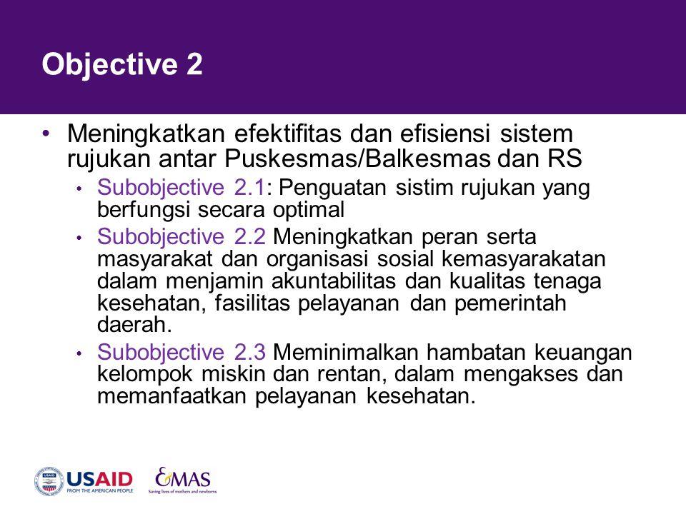 Objective 2 •Meningkatkan efektifitas dan efisiensi sistem rujukan antar Puskesmas/Balkesmas dan RS • Subobjective 2.1: Penguatan sistim rujukan yang