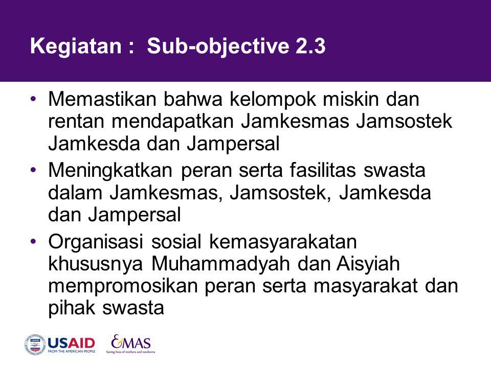 Kegiatan : Sub-objective 2.3 •Memastikan bahwa kelompok miskin dan rentan mendapatkan Jamkesmas Jamsostek Jamkesda dan Jampersal •Meningkatkan peran s