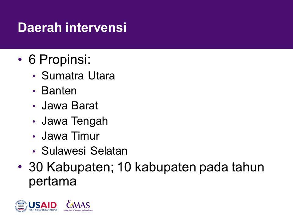 Daerah intervensi •6 Propinsi: • Sumatra Utara • Banten • Jawa Barat • Jawa Tengah • Jawa Timur • Sulawesi Selatan •30 Kabupaten; 10 kabupaten pada ta