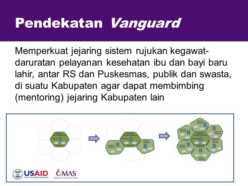 Pendekatan Vanguard Memperkuat jejaring sistem rujukan kegawat- daruratan pelayanan kesehatan ibu dan bayi baru lahir, antar RS dan Puskesmas, publik
