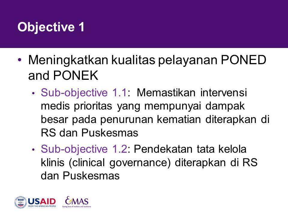 Objective 1 •Meningkatkan kualitas pelayanan PONED and PONEK • Sub-objective 1.1: Memastikan intervensi medis prioritas yang mempunyai dampak besar pa