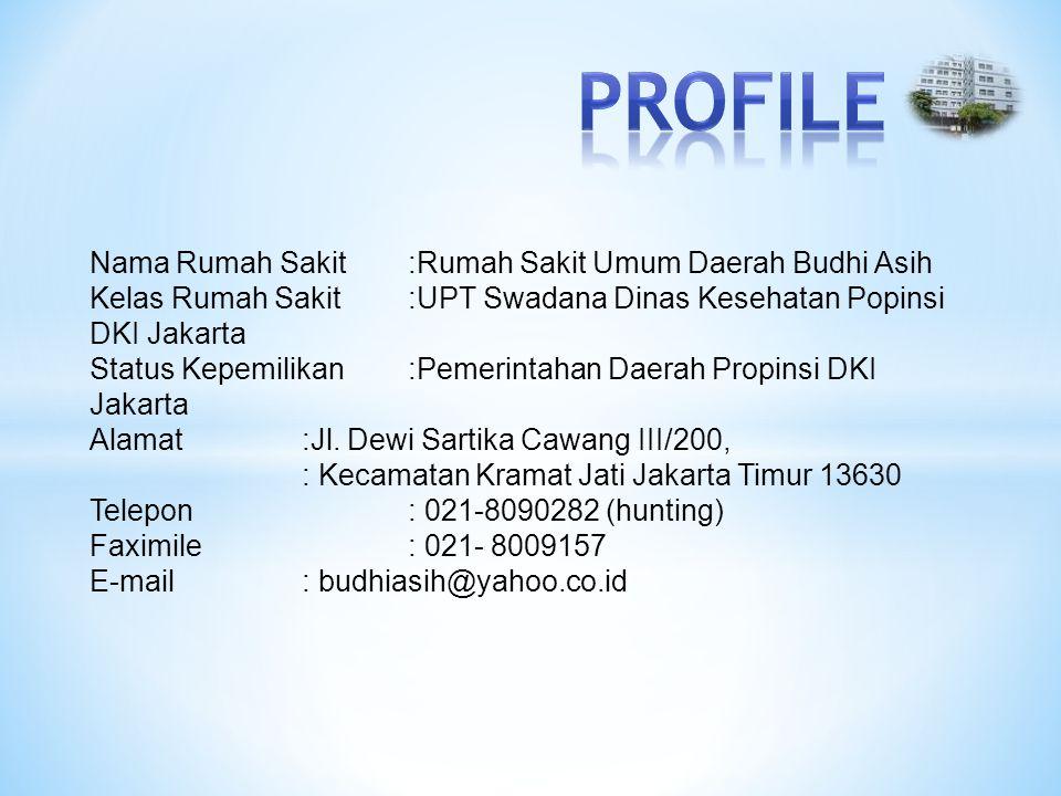 Nama Rumah Sakit:Rumah Sakit Umum Daerah Budhi Asih Kelas Rumah Sakit:UPT Swadana Dinas Kesehatan Popinsi DKI Jakarta Status Kepemilikan :Pemerintahan