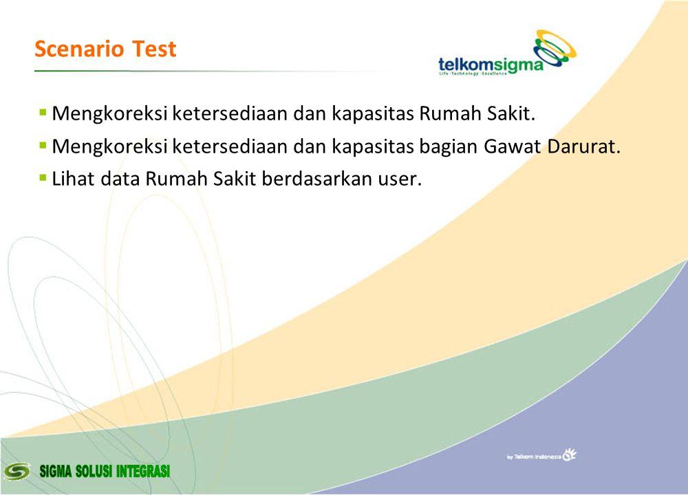 © Copyright Sigma - 2007 Scenario Test  Mengkoreksi ketersediaan dan kapasitas Rumah Sakit.