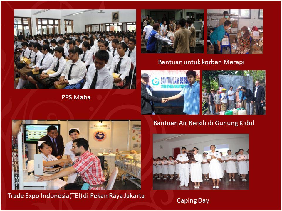 Trade Expo Indonesia(TEI) di Pekan Raya Jakarta Caping Day PPS Maba Bantuan untuk korban Merapi Bantuan Air Bersih di Gunung Kidul