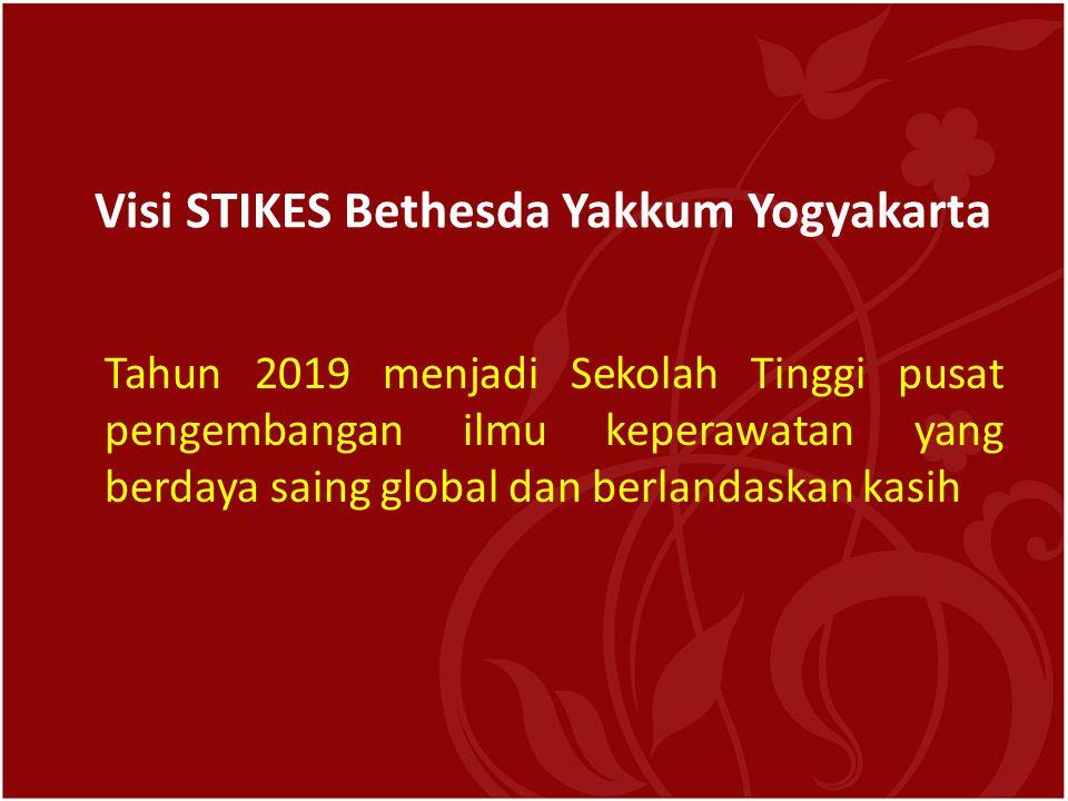 Visi STIKES Bethesda Yakkum Yogyakarta Tahun 2019 menjadi Sekolah Tinggi pusat pengembangan ilmu keperawatan yang berdaya saing global dan berlandaska