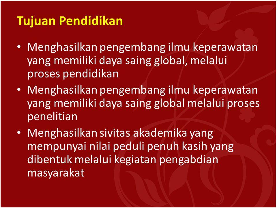 Nilai Dasar STIKES Bethesda Yakkum Yogyakarta Peduli Penuh Kasih Budaya Organisasi STIKES Bethesda Yakkum Yogyakarta • Handarbeni • Transparansi • Hidup adalah ucapan syukur