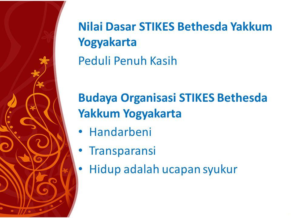 Nilai Dasar STIKES Bethesda Yakkum Yogyakarta Peduli Penuh Kasih Budaya Organisasi STIKES Bethesda Yakkum Yogyakarta • Handarbeni • Transparansi • Hid