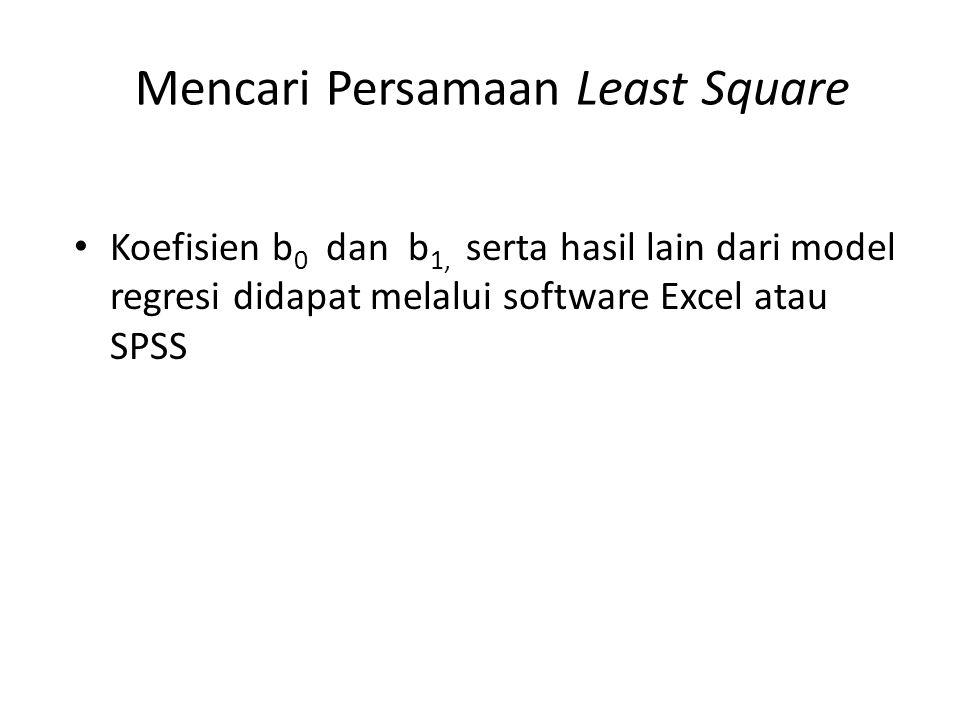 Mencari Persamaan Least Square • Koefisien b 0 dan b 1, serta hasil lain dari model regresi didapat melalui software Excel atau SPSS