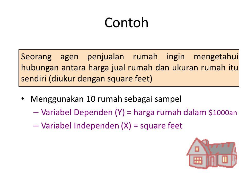 Contoh Seorang agen penjualan rumah ingin mengetahui hubungan antara harga jual rumah dan ukuran rumah itu sendiri (diukur dengan square feet) • Mengg