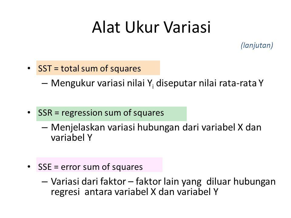 • SST = total sum of squares – Mengukur variasi nilai Y i diseputar nilai rata-rata Y • SSR = regression sum of squares – Menjelaskan variasi hubungan