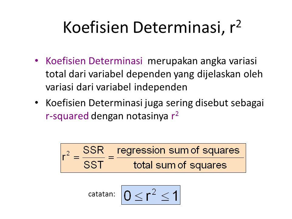 • Koefisien Determinasi merupakan angka variasi total dari variabel dependen yang dijelaskan oleh variasi dari variabel independen • Koefisien Determi