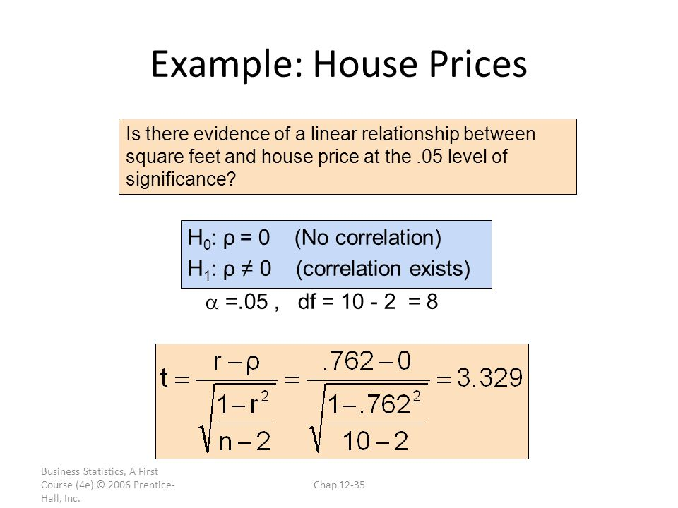 Business Statistics, A First Course (4e) © 2006 Prentice- Hall, Inc. Chap 12-35 Example: House Prices Is there evidence of a linear relationship betwe