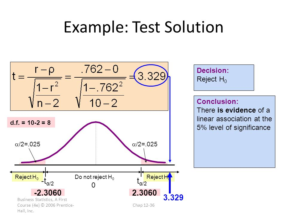 Business Statistics, A First Course (4e) © 2006 Prentice- Hall, Inc. Chap 12-36 Example: Test Solution Conclusion: There is evidence of a linear assoc