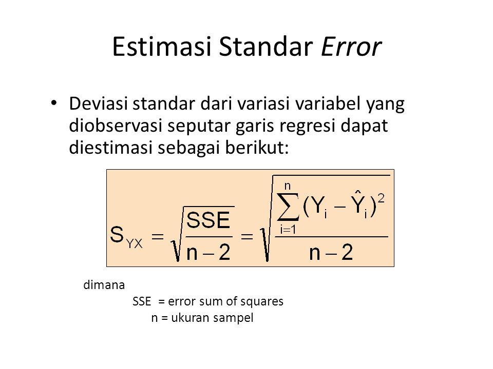 Estimasi Standar Error • Deviasi standar dari variasi variabel yang diobservasi seputar garis regresi dapat diestimasi sebagai berikut: dimana SSE = e