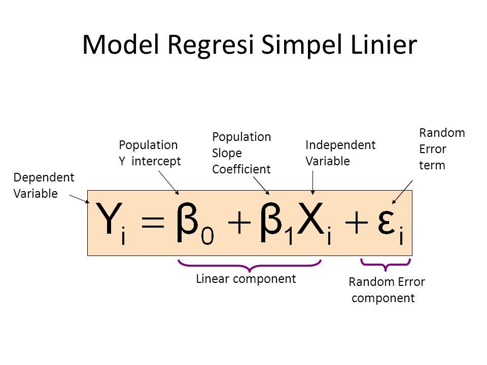 r 2 = 1 Contoh Perkiraan Nilai r 2 Y X Y X r 2 = 1 Hubungan linier sempurna dari variabel X dan Y: 100% dari variasi variabel Y dijelaskan oleh variasi variabel X