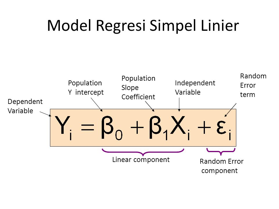 (lanjutan) Random Error for this X i value Y X Observed Value of Y for X i Predicted Value of Y for X i XiXi Slope = β 1 Intercept = β 0 εiεi Model Regresi Simpel Linier