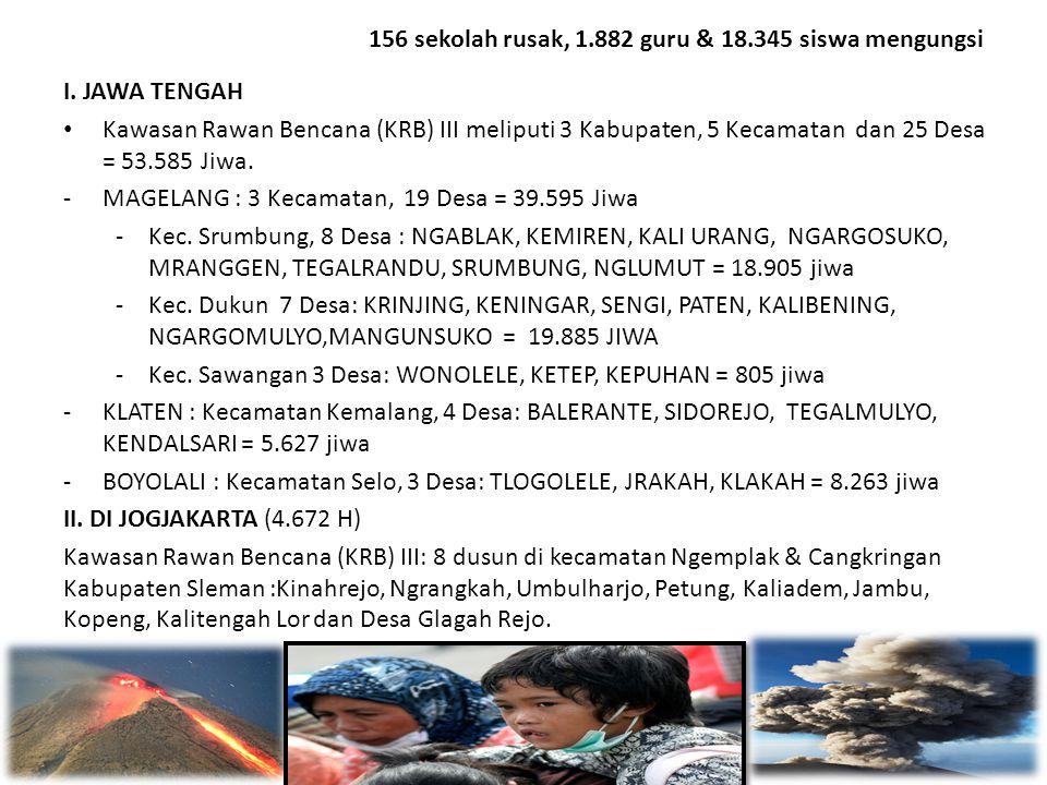 I. JAWA TENGAH • Kawasan Rawan Bencana (KRB) III meliputi 3 Kabupaten, 5 Kecamatan dan 25 Desa = 53.585 Jiwa. -MAGELANG : 3 Kecamatan, 19 Desa = 39.59