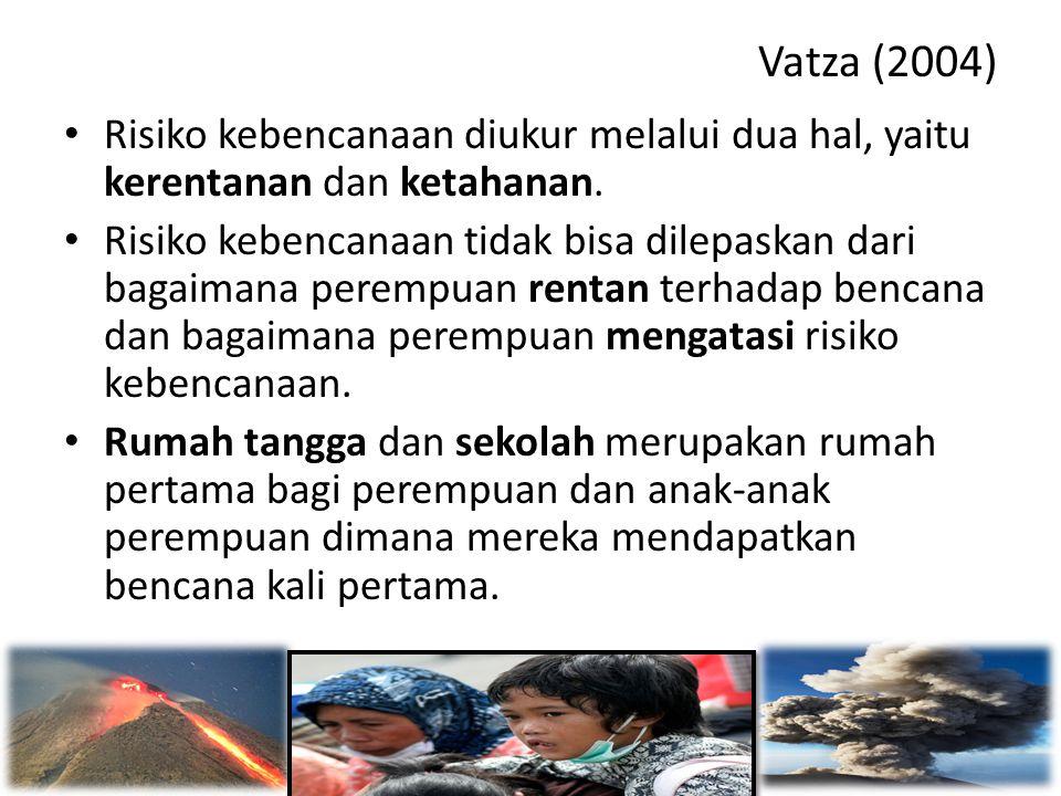 Vatza (2004) • Risiko kebencanaan diukur melalui dua hal, yaitu kerentanan dan ketahanan. • Risiko kebencanaan tidak bisa dilepaskan dari bagaimana pe