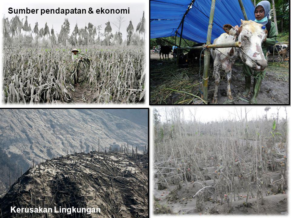 Sumber pendapatan & ekonomi Kerusakan Lingkungan