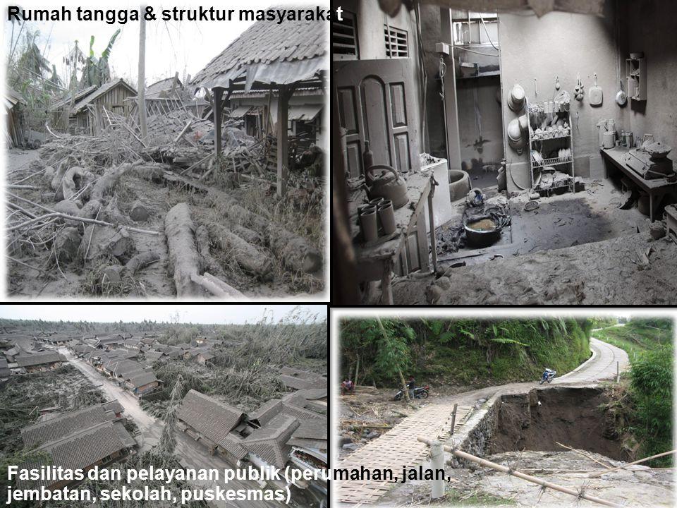 Rumah tangga & struktur masyarakat Fasilitas dan pelayanan publik (perumahan, jalan, jembatan, sekolah, puskesmas)