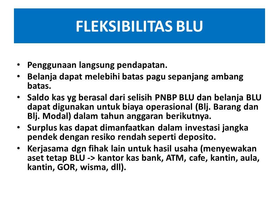 KARAKTERISTIK BLU • Fleksibilitas dalam pengelolaan keuangan secara (otonomi) berdasarkan prinsip ekonomi, efisien, efektif dan produktivitas, pendapa