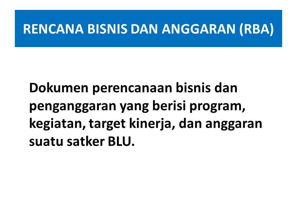 BESARAN REMUNERASI • Pemimpin BLU 100 %. • Pejabat Keuangan dan Teknis 90 % dari Pemimpin BLU. • Ketua Dewas 40 % dari Pemimpin BLU. • Anggota Dewas 3