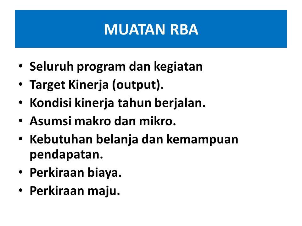 PERENCANAAN DAN PENGANGGARAN RBA RBA disusun berdasarkan : • Basis kinerja dan perhitungan akuntansi biaya menurut jenis layanannya. • Kebutuhan dan k