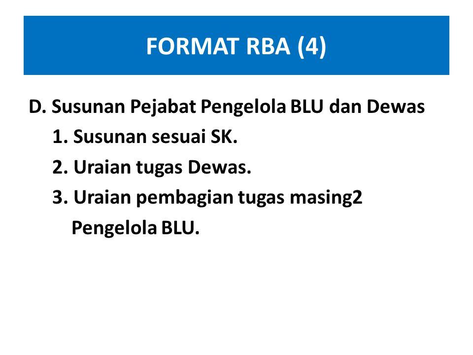 FORMAT RBA (3) B. Visi dan Misi Badan Layanan Umum 1. Keterangan satker BLU yad. 2. Upaya Satker BLU mencapai visi/misi. 3. Ringkasan rencana kerja 1