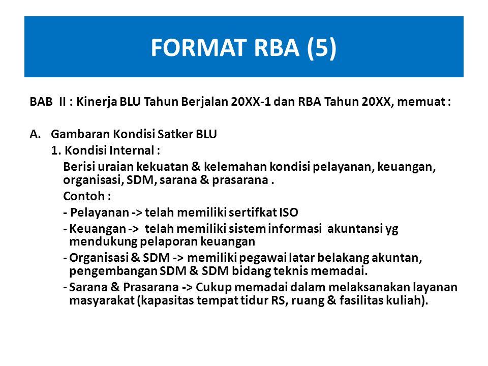 FORMAT RBA (4) D. Susunan Pejabat Pengelola BLU dan Dewas 1. Susunan sesuai SK. 2. Uraian tugas Dewas. 3. Uraian pembagian tugas masing2 Pengelola BLU