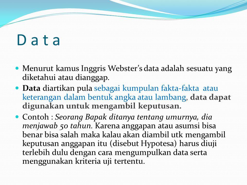 D a t a  Menurut kamus Inggris Webster's data adalah sesuatu yang diketahui atau dianggap.  Data diartikan pula sebagai kumpulan fakta-fakta atau ke