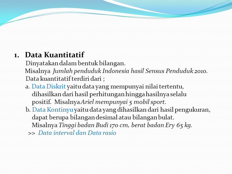 1. Data Kuantitatif Dinyatakan dalam bentuk bilangan. Misalnya Jumlah penduduk Indonesia hasil Sensus Penduduk 2010. Data kuantitatif terdiri dari ; a