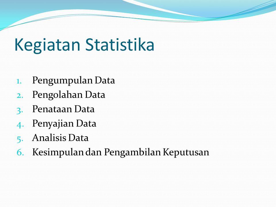 Kegiatan Statistika 1. Pengumpulan Data 2. Pengolahan Data 3. Penataan Data 4. Penyajian Data 5. Analisis Data 6. Kesimpulan dan Pengambilan Keputusan