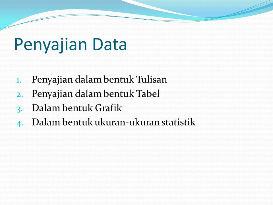 Penyajian Data 1. Penyajian dalam bentuk Tulisan 2. Penyajian dalam bentuk Tabel 3. Dalam bentuk Grafik 4. Dalam bentuk ukuran-ukuran statistik