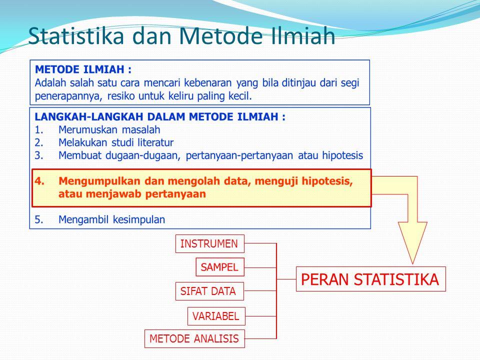 Statistika dan Metode Ilmiah PERAN STATISTIKA INSTRUMEN SIFAT DATA VARIABEL METODE ANALISIS