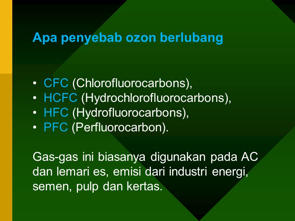 Apa penyebab ozon berlubang •CFC (Chlorofluorocarbons), •HCFC (Hydrochlorofluorocarbons), •HFC (Hydrofluorocarbons), •PFC (Perfluorocarbon). Gas-gas i