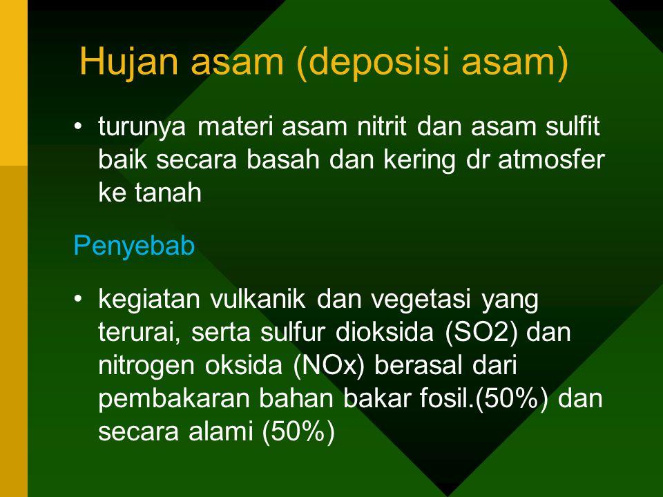 Hujan asam (deposisi asam) •turunya materi asam nitrit dan asam sulfit baik secara basah dan kering dr atmosfer ke tanah Penyebab •kegiatan vulkanik d