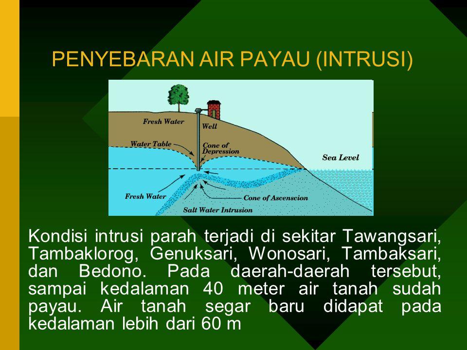 PENYEBARAN AIR PAYAU (INTRUSI) Kondisi intrusi parah terjadi di sekitar Tawangsari, Tambaklorog, Genuksari, Wonosari, Tambaksari, dan Bedono. Pada dae