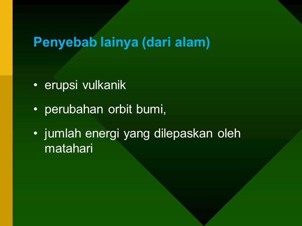 Apa penyebab ozon berlubang •CFC (Chlorofluorocarbons), •HCFC (Hydrochlorofluorocarbons), •HFC (Hydrofluorocarbons), •PFC (Perfluorocarbon).